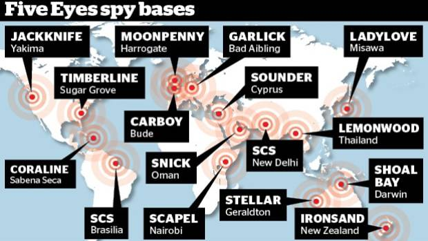 The Five Eye spy bases around the world.
