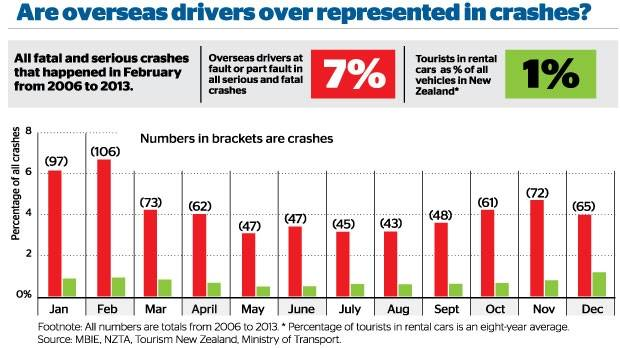Car Accident Scenarios Who S Fault