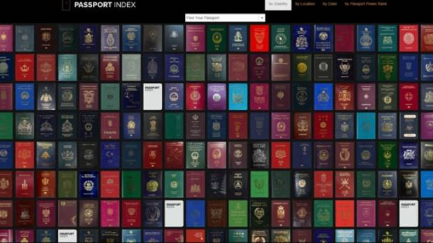 New zealand ranks in the top most powerful passports in the world new zealanders have access to 139 possible visa free countries to visit ccuart Images