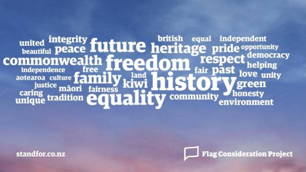 Flag referendum themes