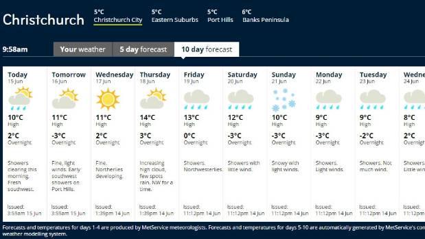 Snow forecast for Christchurch on Sunday | Stuff.co.nz