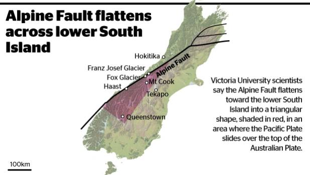 """New research suggests the Alpine Fault is not a """"vertical crack"""" but flattens out over a section of the fault."""