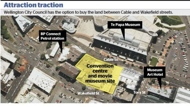 Where the convention centre and movie museum development would sit, on Cable St and Wakefield St.