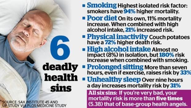 The six health sins.