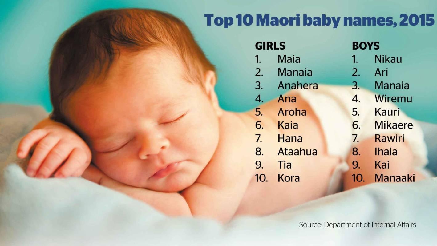 Top Maori baby names for 2015 | Stuff.co.nz