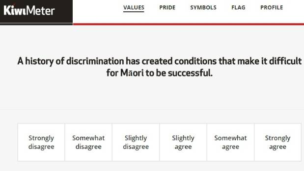 """The survey aims to determine how """"Kiwi"""" the participant is by examining their values and pride, among other things."""