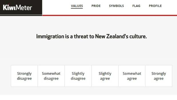 The survey also has a section on people's attitudes towards migrants.