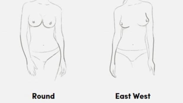 "The ThirdLove ""Breast Shape Dictionary""."