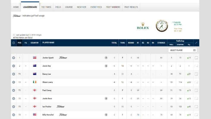 New Zealand Golfer Danny Lee Creating Leaderboard Confusion On Pga Website Stuff Co Nz