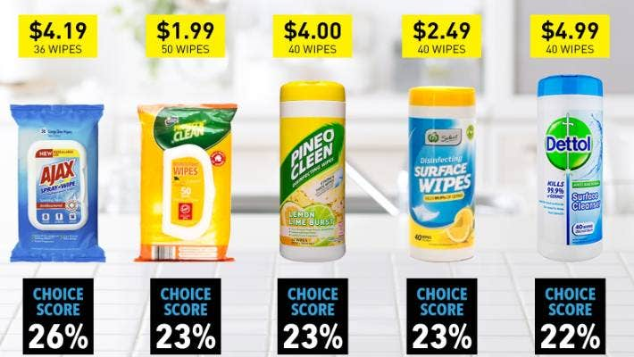 Australian Choice Tests Reveal Cleaning Wipes Just Push Dirt Around Stuff Co Nz