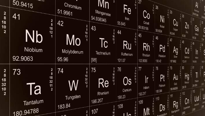Mendeleevs Pioneering Work On Periodic Table Overlooked By Nobel