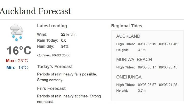 Auckland weather forecast today