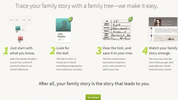 Ancestry.com test reveals shocking family secret