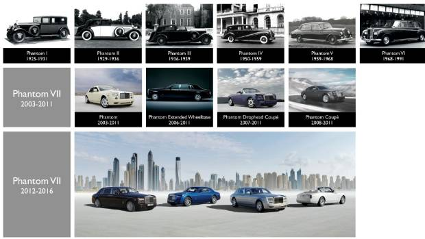 Rolls-Royce announces gathering of greatest Phantoms in history.