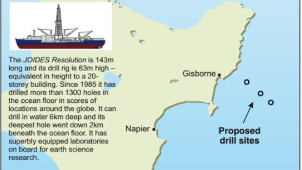 Scientists are planning to drill three holes, up to 1.5km deep of the Gisborne coast to investigate slow-slip ...