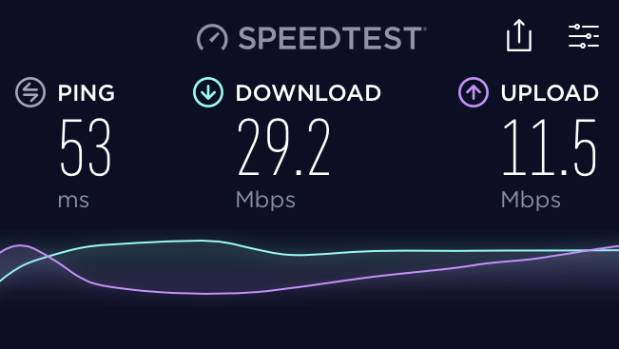 While you can potentially get speeds of up to 150Mbs using 4G home internet, anything above 20Mbs is good enough for the ...