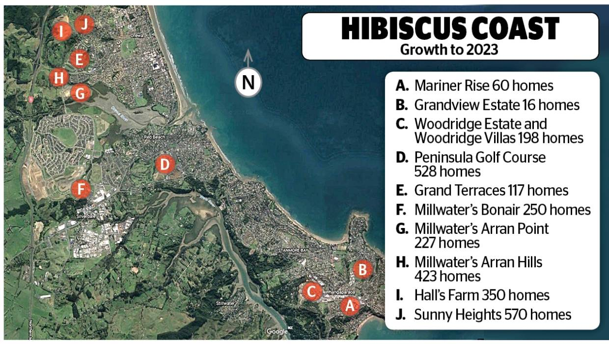 The Changing Face Of The Hibiscus Coast Stuffconz