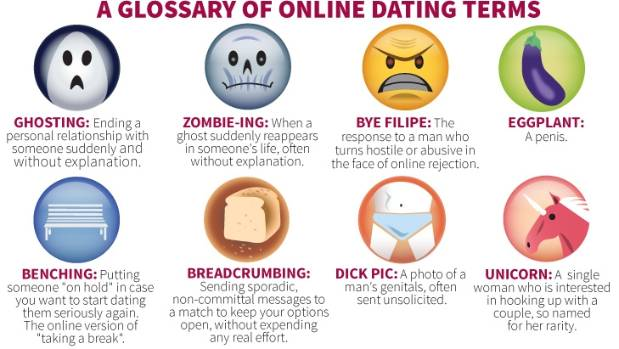 Guardian Internett dating hoax