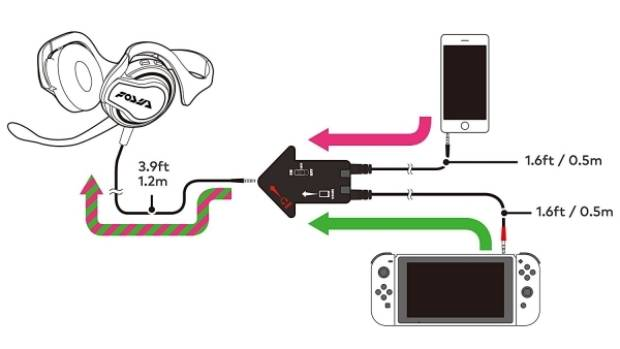 A console, a smartphone app, a splitter, three cables and a headset - just to get voice chat up and running on Splatoon ...