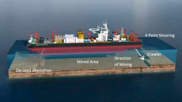 Iron sands would be dredged from the seabed and pumped into a ship for processing.