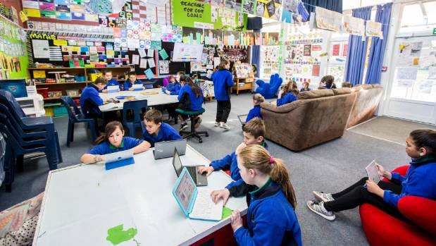 Modern Classroom Environment ~ Difficult to justify investment in modern learning