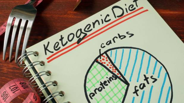 To maintain ketosis a human adult could only consume 20-30 grams of carbohydrates a day (one medium apple contains 20 ...