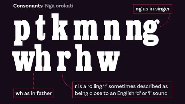 Many consonants are the same as in English - but here are the ones which differ.