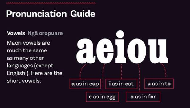 Tackling vowels? Here's how to say them.