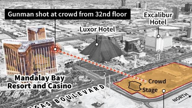 Police Find Dozens Of Guns In Las Vegas Shooter's Hotel Room, Home