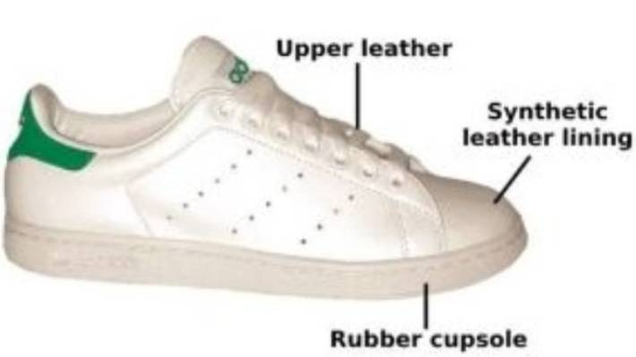 551c21044df9 Sustainable shopping  How to rock white sneakers without eco-guilt ...