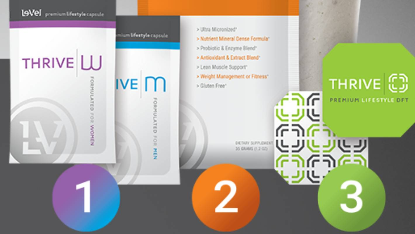 Thrive Weightloss Patch Raises