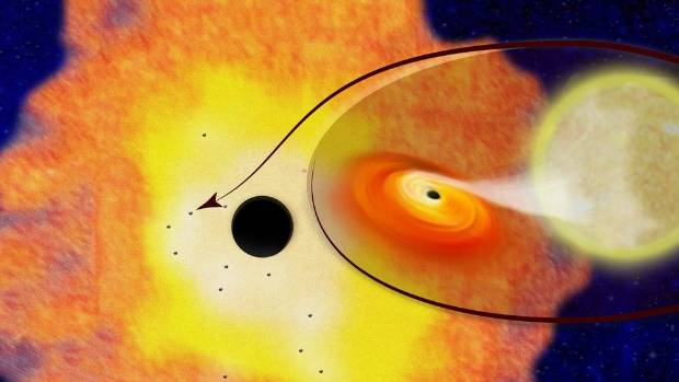 Center of Milky Way may have thousands of black holes, study says