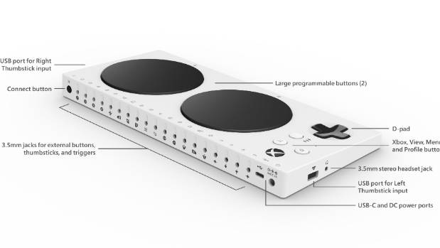 A diagram showing the various features and functions on the Xbox Adaptive Controller.