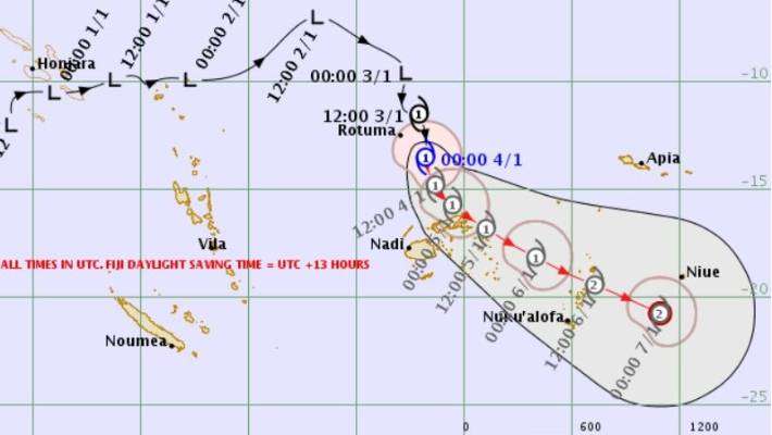 The Forecast For Tropical Cyclone Mona Fiji Met Service