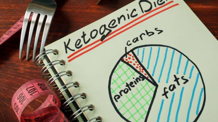 Studies have begun to look at the ketogenic diet that mimics (file photo).