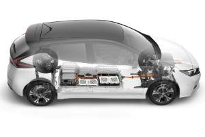 The Nissan Leaf has a 40kWh battery made up of 192 cells, across 24 modules.