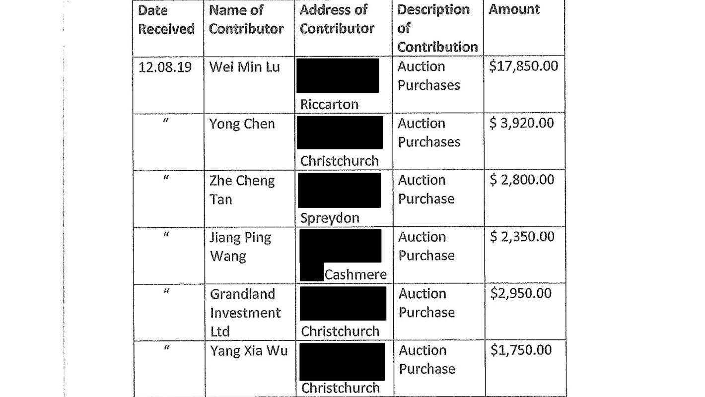 A list of donors who spent more than $1500 at a fundraising dinner and auction held for Dalziel in July.